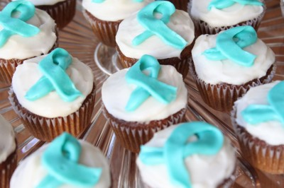 Mini Gingerbread Cupcakes for Ovarian Cancer Awareness